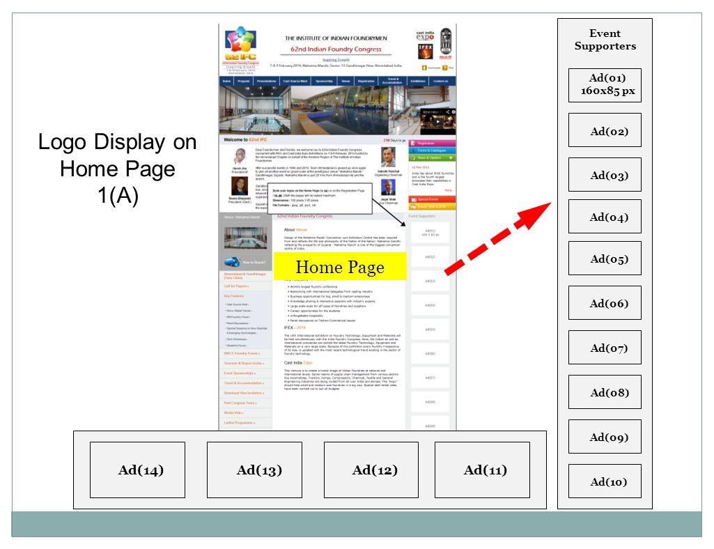 Logo Display on Registration Page 1(B) Registration Page Ad(15) 160x85 px Ad(16) Ad(17) Ad(18) Ad(19) Ad(20) Ad(21) Ad(22) Ad(23) Ad(24) Event Supporters Ad(25)Ad(28)Ad(27)Ad(26)