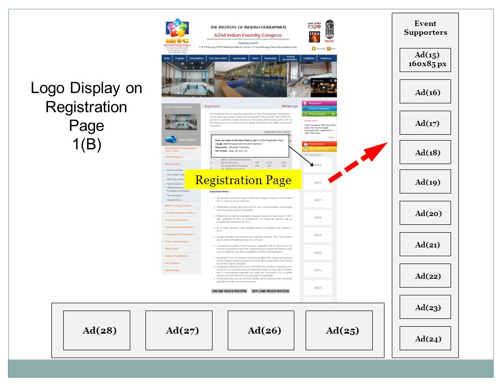 Logo Display on Registration Page 1(B) Registration Page Ad(15) 160x85 px Ad(16) Ad(17) Ad(18) Ad(19) Ad(20) Ad(21) Ad(22) Ad(23) Ad(24) Event Supporters Ad(25)Ad(28)Ad(27)Ad(26)
