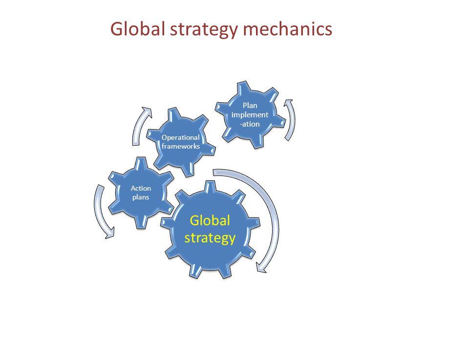 Plan implement -ation Global strategy mechanics