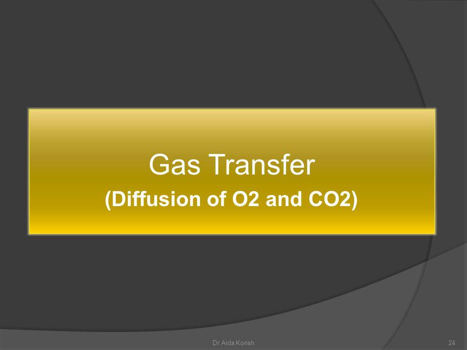 Gas Transfer (Diffusion of O2 and CO2) 24Dr.Aida Korish
