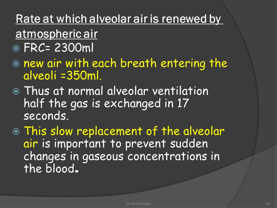 Rate at which alveolar air is renewed by atmospheric air FRC= 2300ml new air with each breath entering the alveoli =350ml. Thus at normal alveolar ven