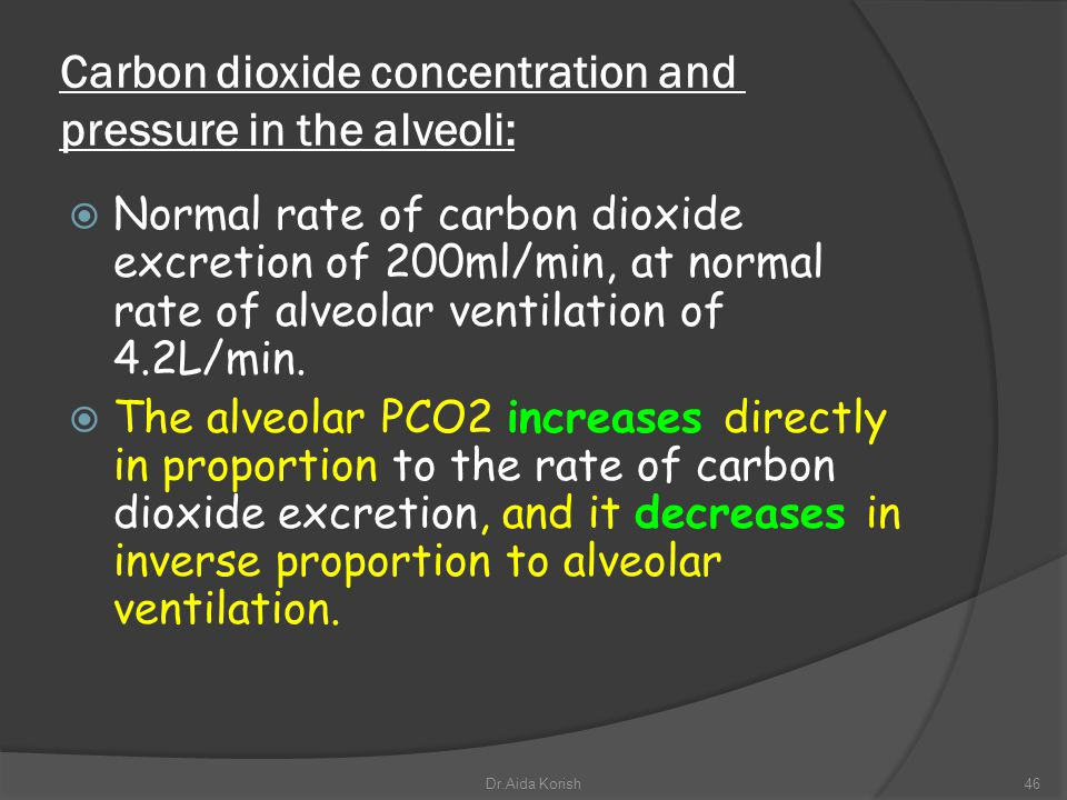 Carbon dioxide concentration and pressure in the alveoli: Normal rate of carbon dioxide excretion of 200ml/min, at normal rate of alveolar ventilation