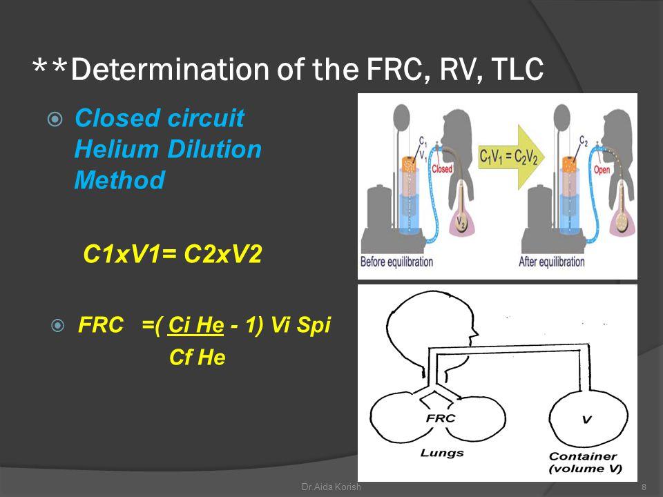 **Determination of the FRC, RV, TLC Closed circuit Helium Dilution Method C1xV1= C2xV2 FRC =( Ci He - 1) Vi Spi Cf He 8Dr.Aida Korish
