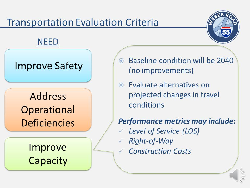 Transportation Evaluation Criteria Assess existing conditions Evaluate alternatives on addressing design issues Performance metrics may include: Design deficiencies Right-of-Way Construction Costs Address Operational Deficiencies Address Operational Deficiencies Improve Capacity Improve Safety NEED
