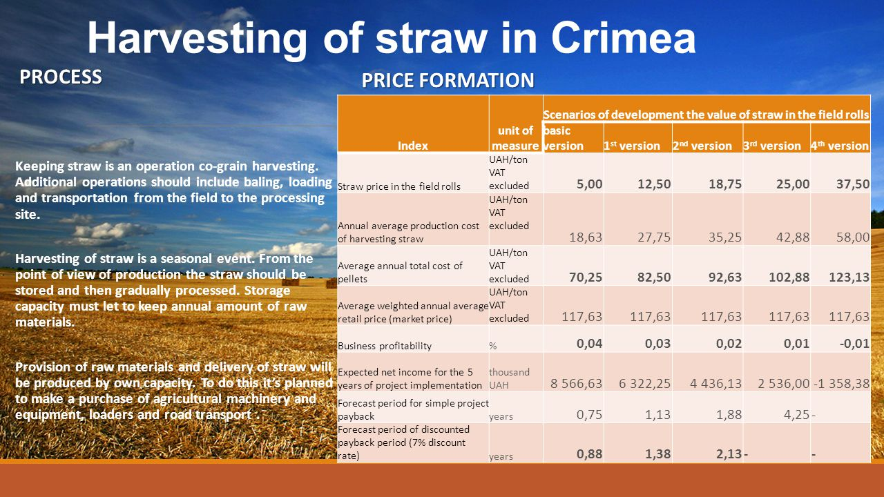 Harvesting of straw in Crimea PROCESS Keeping straw is an operation co-grain harvesting. Additional operations should include baling, loading and tran