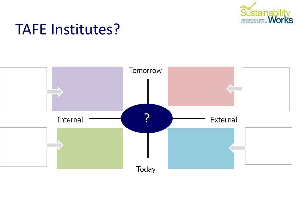 Internal External Tomorrow Today TAFE Institutes