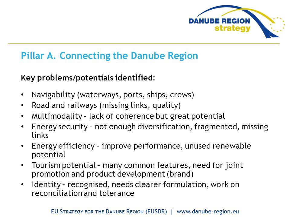 Pillar A. Connecting the Danube Region Key problems/potentials identified: Navigability (waterways, ports, ships, crews) Road and railways (missing li
