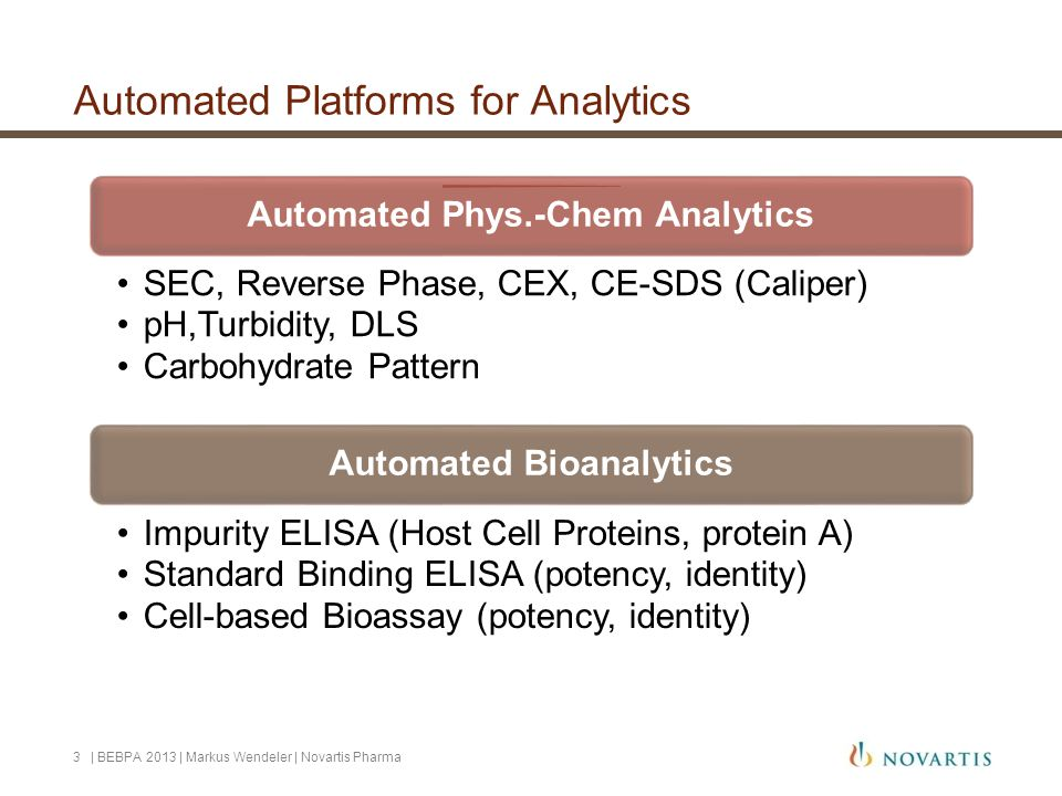 Automated Platforms for Analytics | BEBPA 2013 | Markus Wendeler | Novartis Pharma3 Automated Phys.-Chem Analytics SEC, Reverse Phase, CEX, CE-SDS (Ca