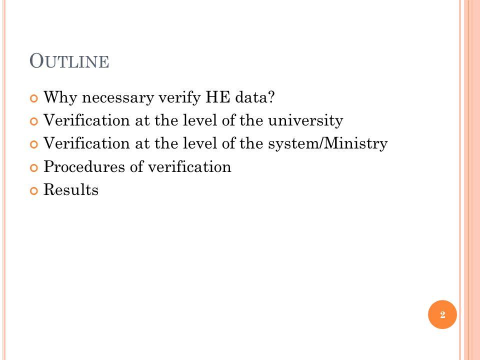 O UTLINE Why necessary verify HE data.