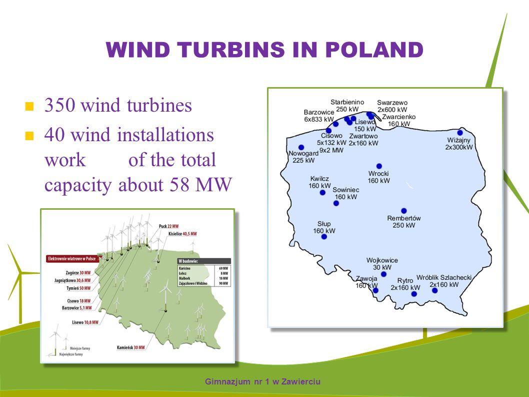 WIND ENERGY ZONES IN POLAND Gimnazjum nr 1 w Zawierciu