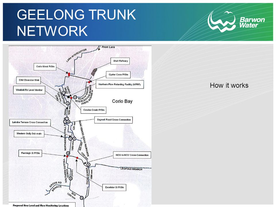 GEELONG TRUNK NETWORK How it works