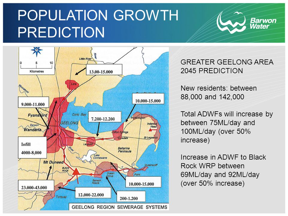 POPULATION GROWTH PREDICTION GREATER GEELONG AREA 2045 PREDICTION New residents: between 88,000 and 142,000 Total ADWFs will increase by between 75ML/day and 100ML/day (over 50% increase) Increase in ADWF to Black Rock WRP between 69ML/day and 92ML/day (over 50% increase)