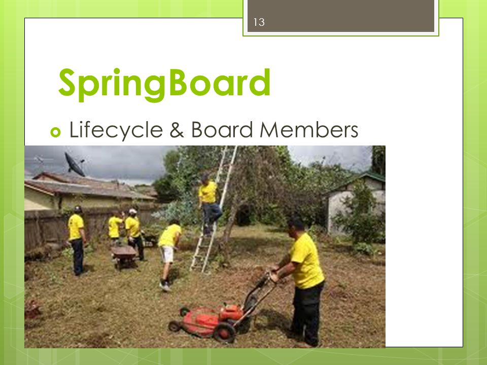 SpringBoard Lifecycle & Board Members 13