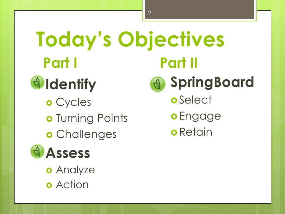 Part I Identify Cycles Turning Points Challenges Assess Analyze Action Part II SpringBoard Select Engage Retain 2 Todays Objectives