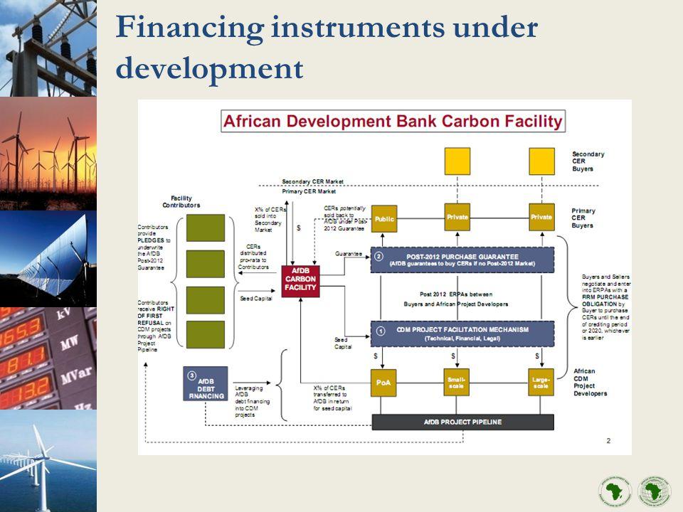 Financing instruments under development