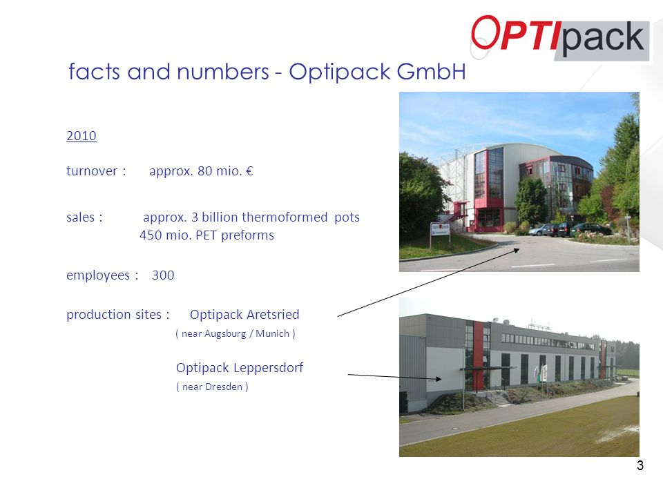 3 facts and numbers - Optipack GmbH 2010 turnover : approx.