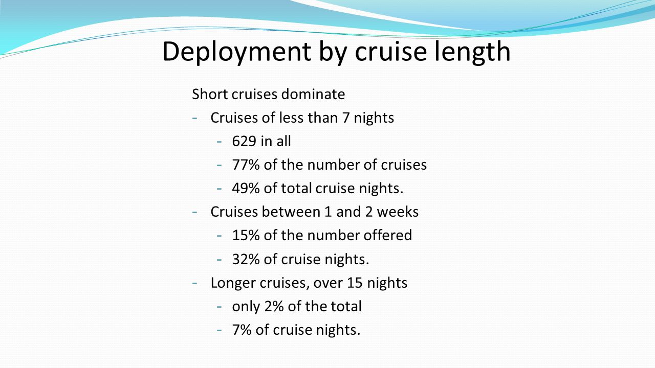 Deployment by cruise length Short cruises dominate -Cruises of less than 7 nights -629 in all -77% of the number of cruises -49% of total cruise nights.