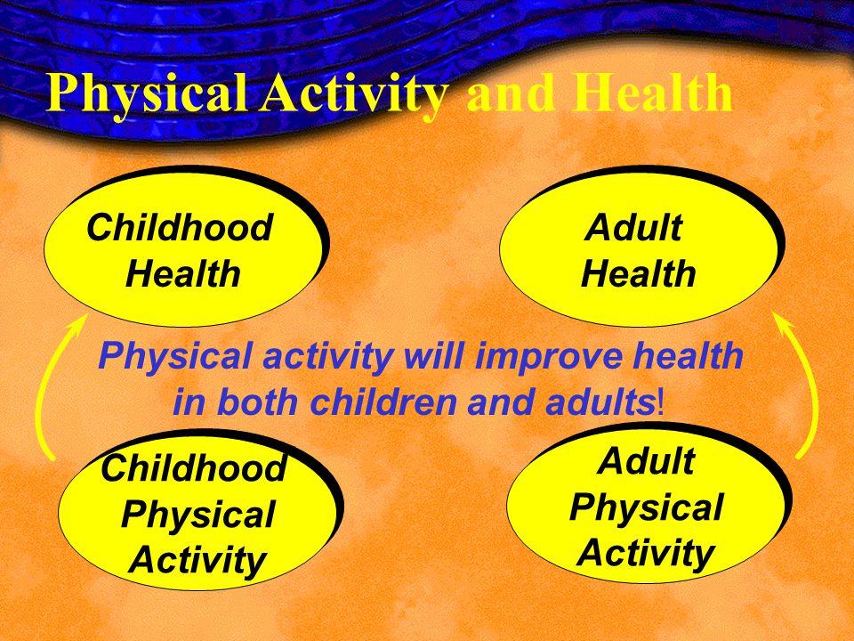 Childhood Health Childhood Health Childhood Physical Activity Childhood Physical Activity Adult Health Adult Health Adult Physical Activity Adult Phys
