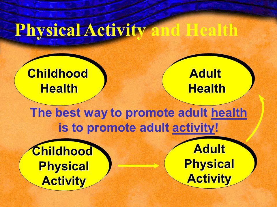 ChildhoodHealthChildhoodHealth Childhood Physical Activity Childhood AdultHealthAdultHealth Adult Physical Activity Activity Physical Activity and Hea