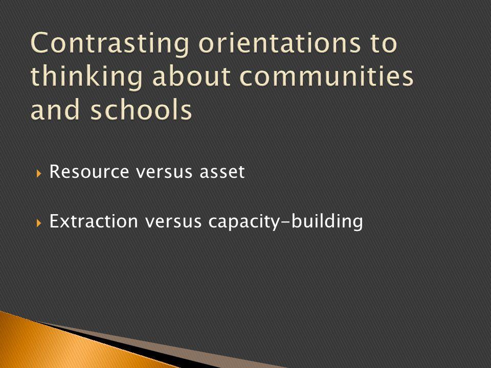 Resource versus asset Extraction versus capacity-building