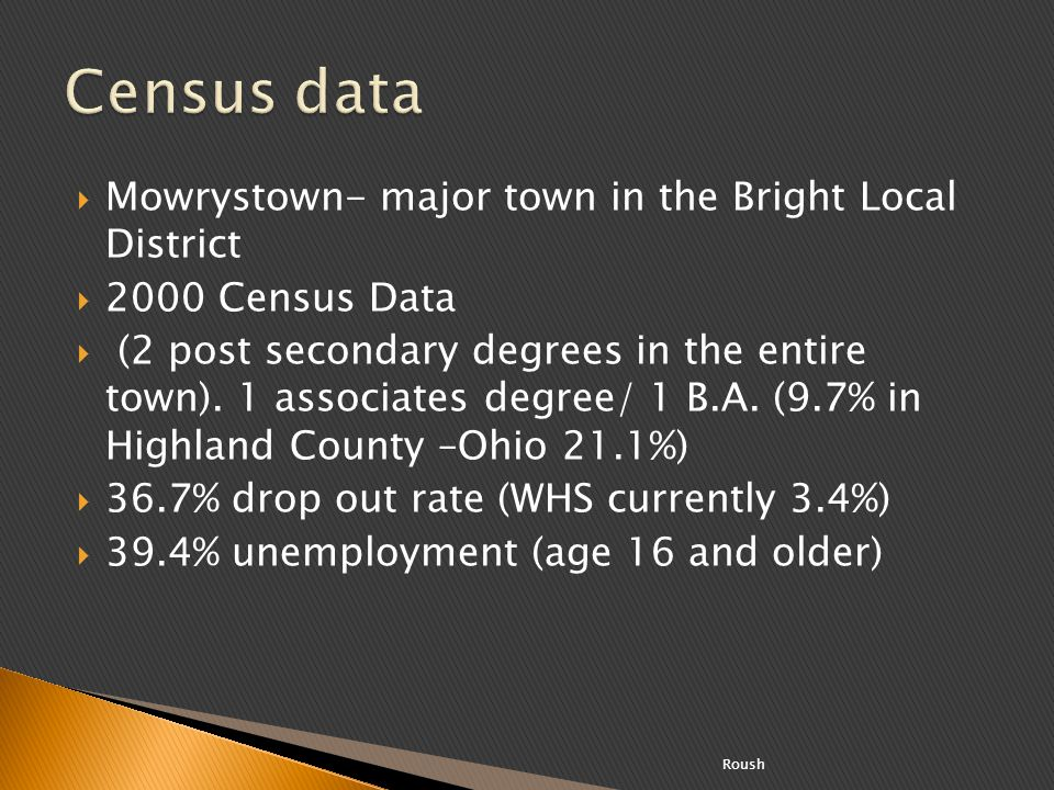 Mowrystown- major town in the Bright Local District 2000 Census Data (2 post secondary degrees in the entire town). 1 associates degree/ 1 B.A. (9.7%
