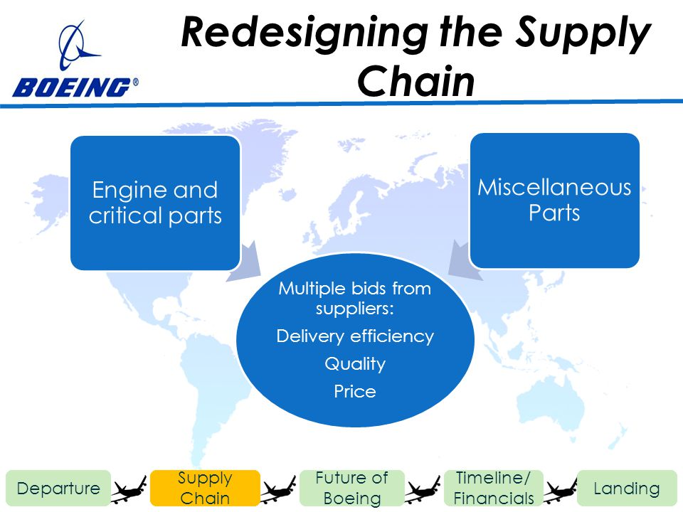 Departure Future of Boeing Timeline/ Financials Landing Supply Chain Multiple bids from suppliers: Delivery efficiency Quality Price Engine and critical parts Miscellaneous Parts Redesigning the Supply Chain