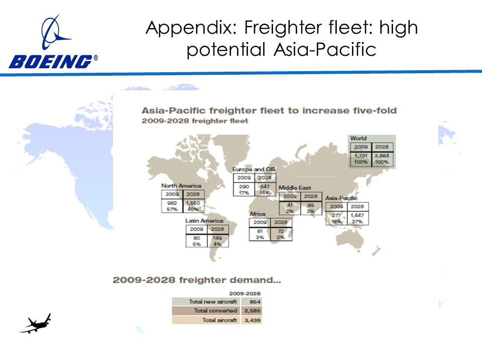 Appendix: Freighter fleet: high potential Asia-Pacific