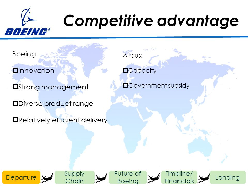 Competitive advantage Departure Future of Boeing Timeline/ Financials Landing Supply Chain Boeing: Innovation Strong management Diverse product range