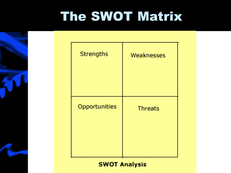 SWOT / TOWS Matrix TOWS Analysis StrengthsWeaknesses Opportunities S-O Strategies W-O Strategies Threats S-T Strategies W-T Strategies