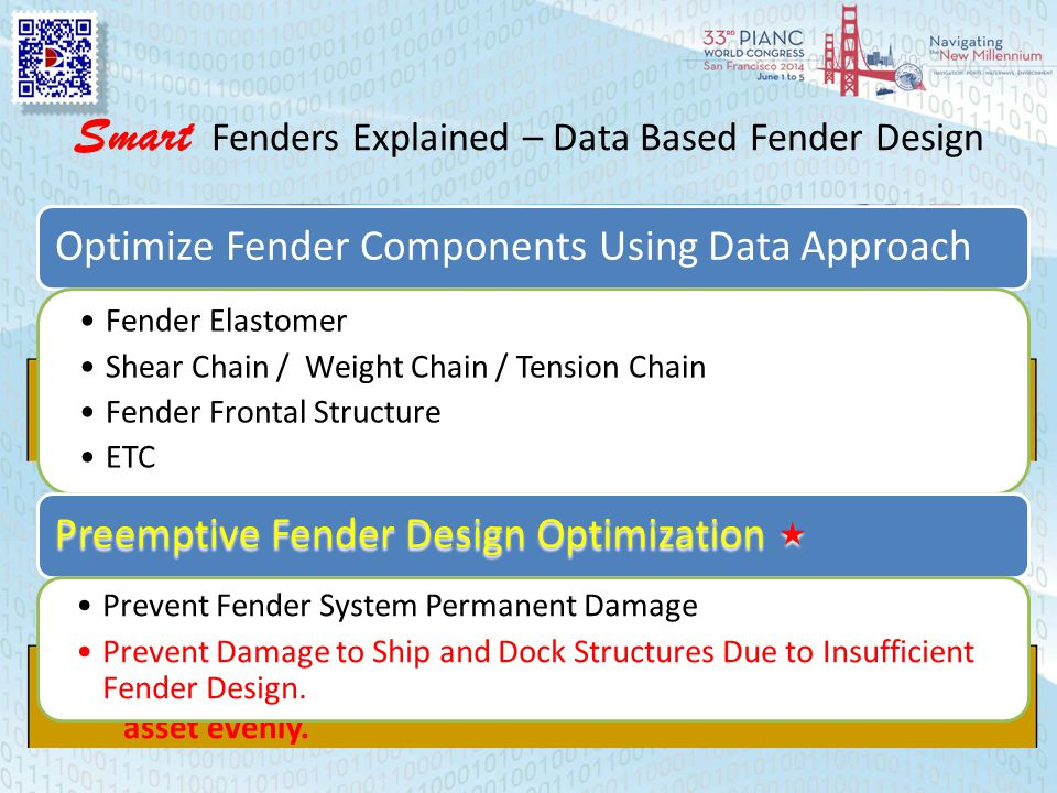 Smart Fenders Explained – Data Based Fender Design Fender Side Motion (Y Axis ) Historical Data: Easily determining if a fender system needs shear cha