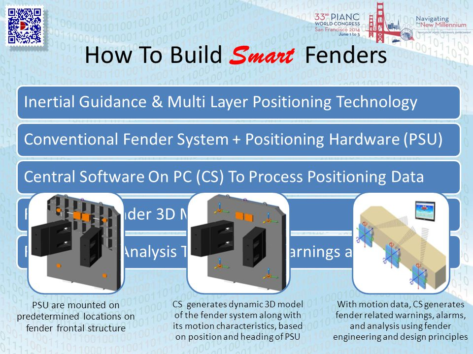 How To Build Smart Fenders Inertial Guidance & Multi Layer Positioning TechnologyConventional Fender System + Positioning Hardware (PSU)Central Softwa