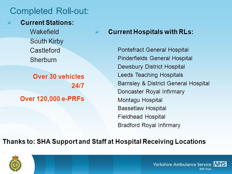 Completed Roll-out: Current Stations: Wakefield South Kirby Castleford Sherburn Over 30 vehicles 24/7 Over 120,000 e-PRFs Current Hospitals with RLs: Pontefract General Hospital Pinderfields General Hospital Dewsbury District Hospital Leeds Teaching Hospitals Barnsley & District General Hospital Doncaster Royal Infirmary Montagu Hospital Bassetlaw Hospital Fieldhead Hospital Bradford Royal Infirmary Thanks to: SHA Support and Staff at Hospital Receiving Locations