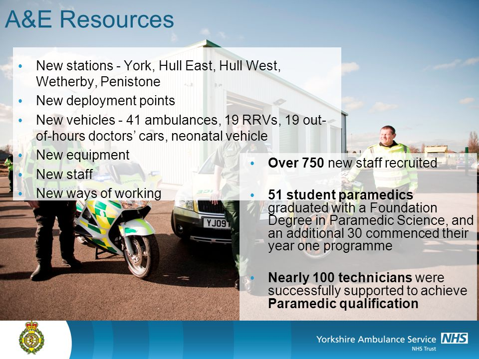 A&E Resources New stations - York, Hull East, Hull West, Wetherby, Penistone New deployment points New vehicles - 41 ambulances, 19 RRVs, 19 out- of-hours doctors cars, neonatal vehicle New equipment New staff New ways of working Over 750 new staff recruited 51 student paramedics graduated with a Foundation Degree in Paramedic Science, and an additional 30 commenced their year one programme Nearly 100 technicians were successfully supported to achieve Paramedic qualification