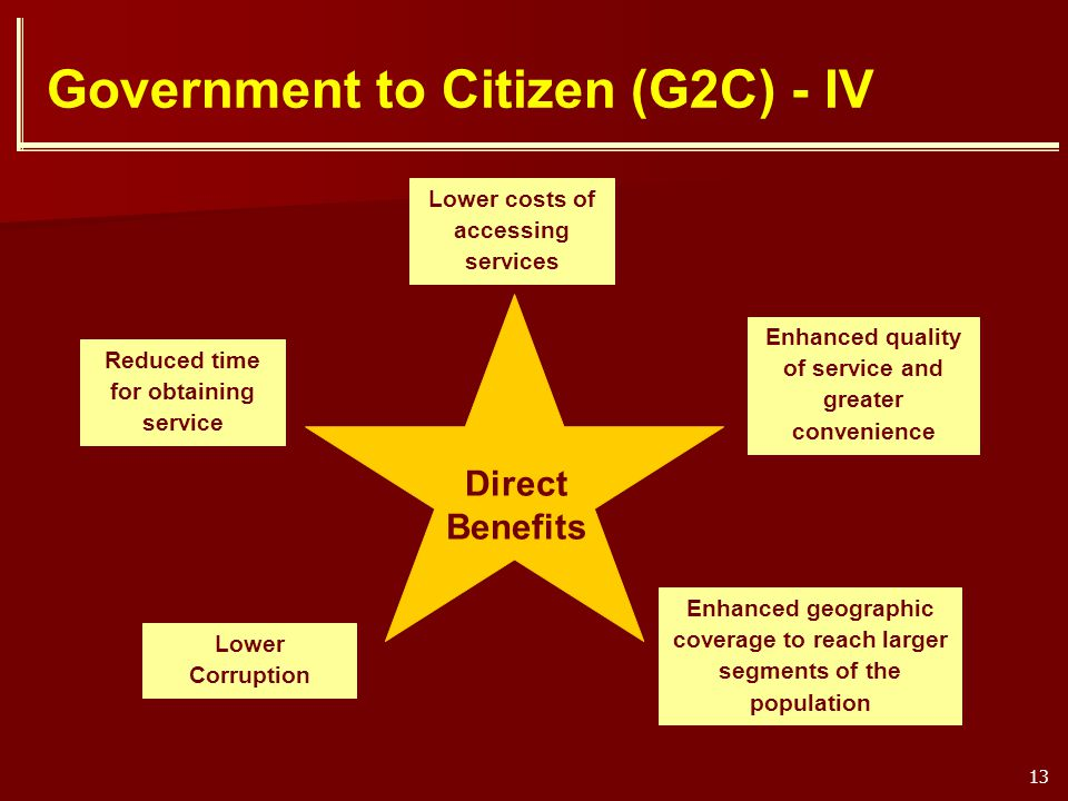 13 Government to Citizen (G2C) - IV Lower costs of accessing services Enhanced quality of service and greater convenience Lower Corruption Enhanced ge