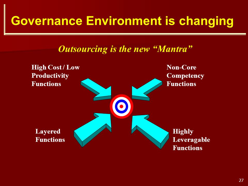 27 Governance Environment is changing Non-Core Competency Functions High Cost / Low Productivity Functions Layered Functions Highly Leveragable Functi