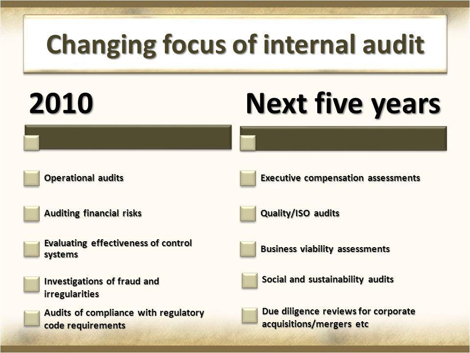 Changing focus of internal audit 2010 Operational audits Auditing financial risks Evaluating effectiveness of control systems Next five years Executiv