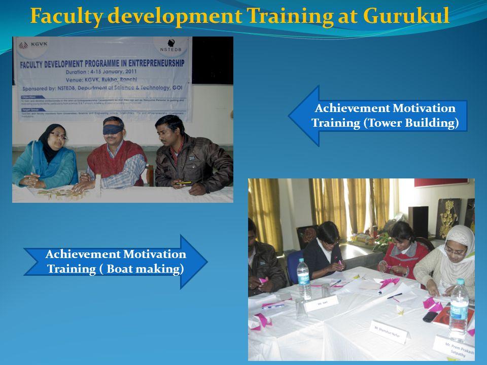 Achievement Motivation Training ( Boat making) Faculty development Training at Gurukul Achievement Motivation Training (Tower Building)