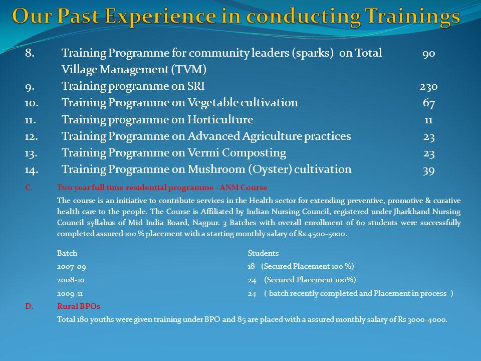 8. Training Programme for community leaders (sparks) on Total Village Management (TVM) 90 9.Training programme on SRI230 10.Training Programme on Vege