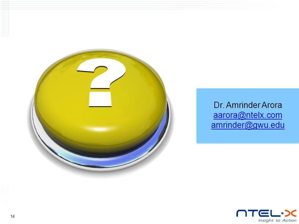 14 Dr. Amrinder Arora aarora@ntelx.com amrinder@gwu.edu Dr.