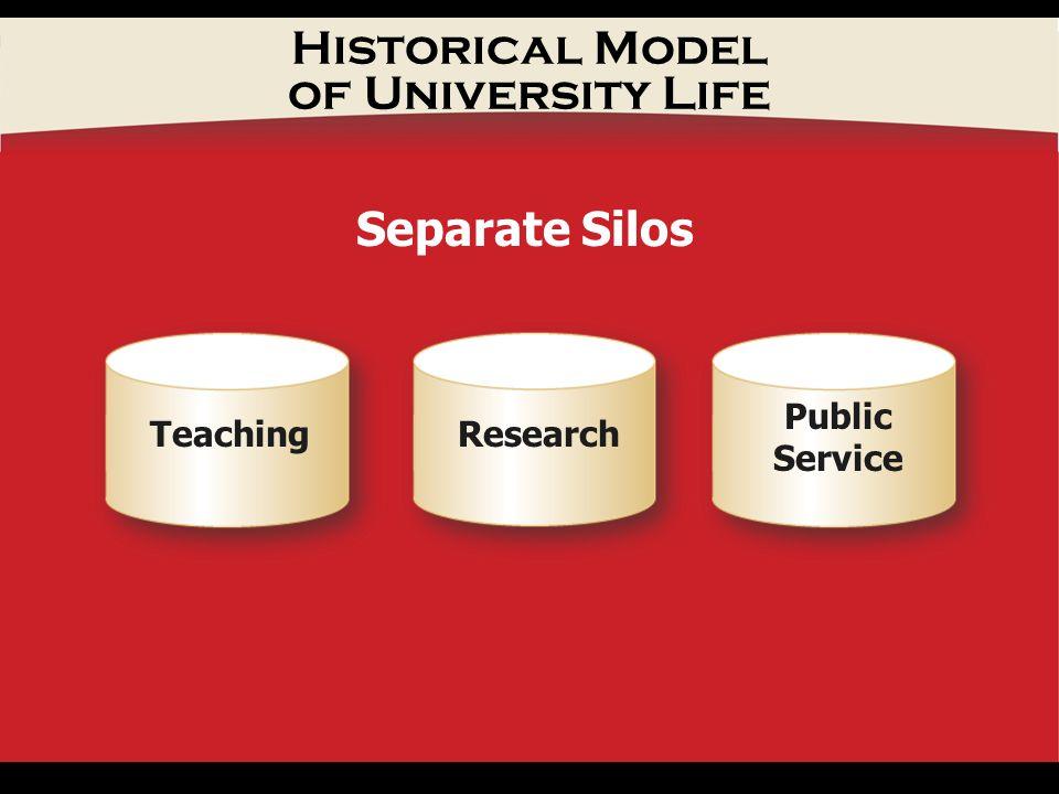 Historical Model of University Life TeachingResearch Public Service Separate Silos