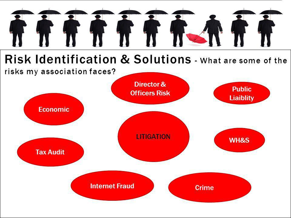 Risk Identification & Solutions - What are some of the risks my association faces.