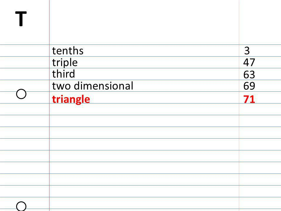69 two dimensional 63 third 47triple tenths3 T 71 triangle