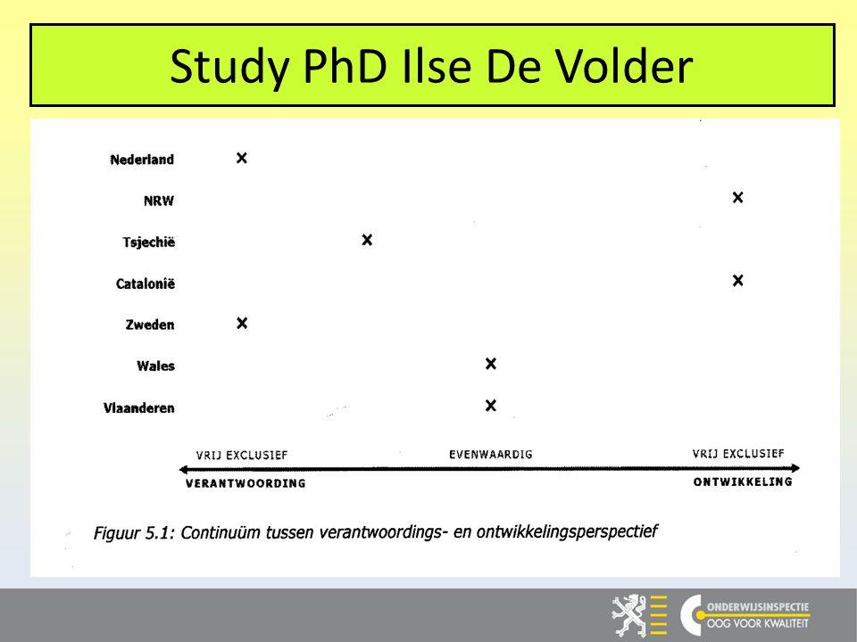 Study PhD Ilse De Volder