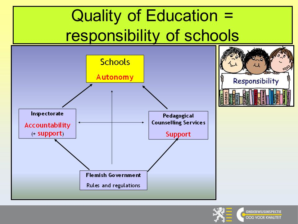 Quality of Education = responsibility of schools