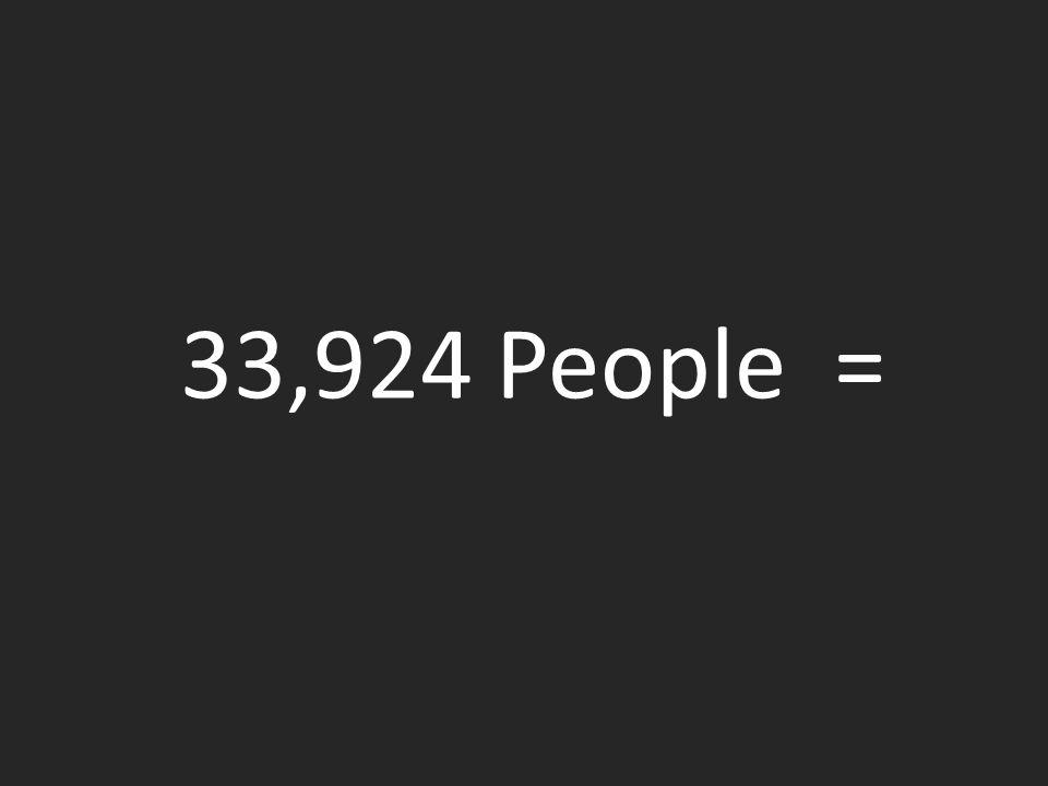 33,924 People =
