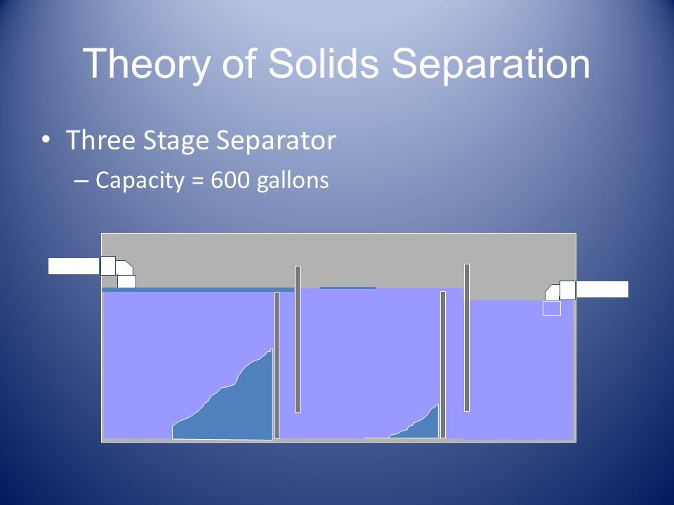 Theory of Solids Separation Three Stage Separator – Capacity = 600 gallons