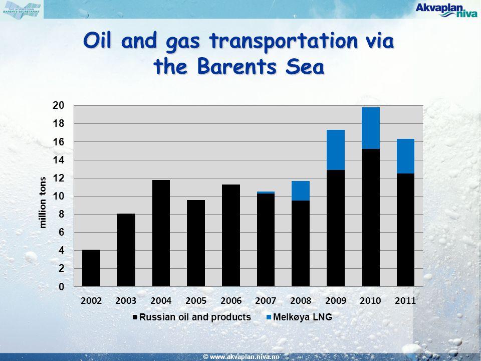 © www.akvaplan.niva.no Oil and gas transportation via the Barents Sea