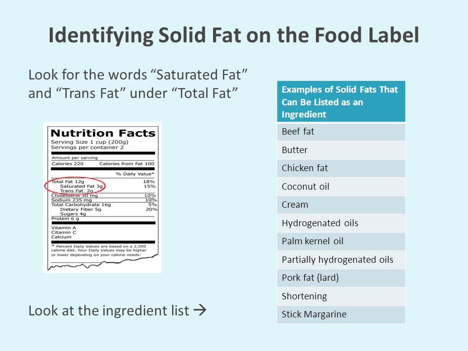 Identifying Solid Fat on the Food Label Look for the words Saturated Fat and Trans Fat under Total Fat Look at the ingredient list Examples of Solid Fats That Can Be Listed as an Ingredient Beef fat Butter Chicken fat Coconut oil Cream Hydrogenated oils Palm kernel oil Partially hydrogenated oils Pork fat (lard) Shortening Stick Margarine