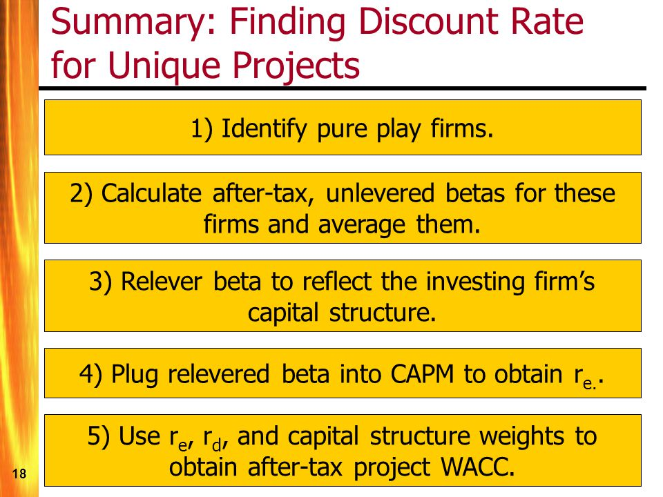 18 Summary: Finding Discount Rate for Unique Projects 1) Identify pure play firms.