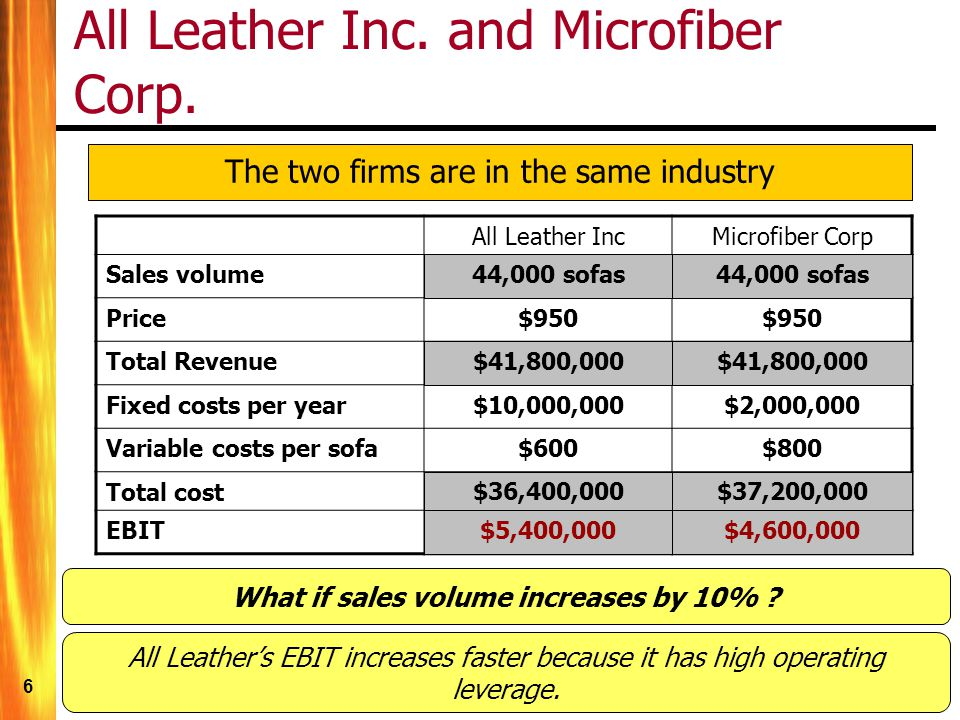 6 All Leather Inc. and Microfiber Corp.